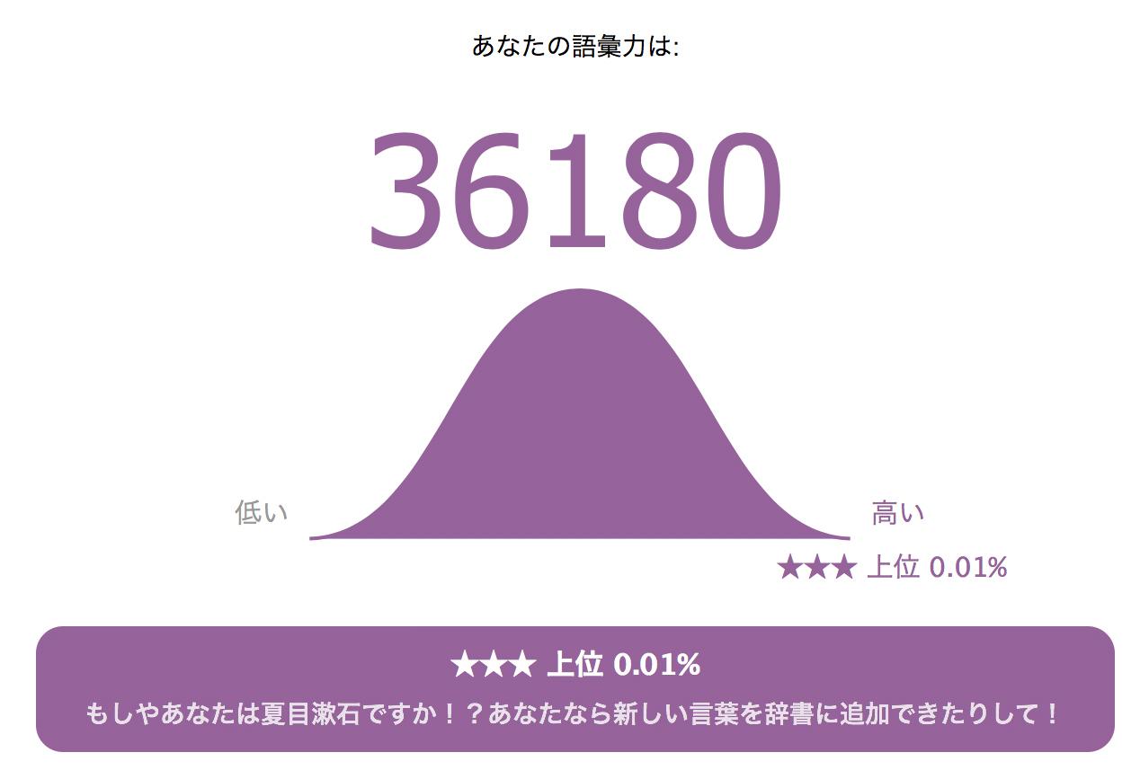 私の語彙力は?日本語ボキャブラリーテスト答え・読み方・意味解説